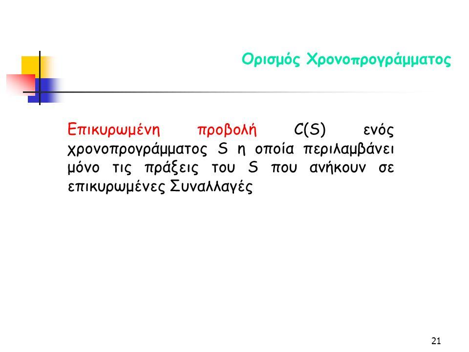 21 Ορισμός Χρονοπρογράμματος Επικυρωμένη προβολή C(S) ενός χρονοπρογράμματος S η οποία περιλαμβάνει μόνο τις πράξεις του S που ανήκουν σε επικυρωμένες Συναλλαγές