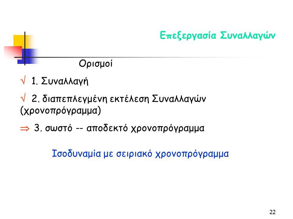 22 Επεξεργασία Συναλλαγών Ορισμοί  1. Συναλλαγή  2. διαπεπλεγμένη εκτέλεση Συναλλαγών (χρονοπρόγραμμα)  3. σωστό -- αποδεκτό χρονοπρόγραμμα Ισοδυνα