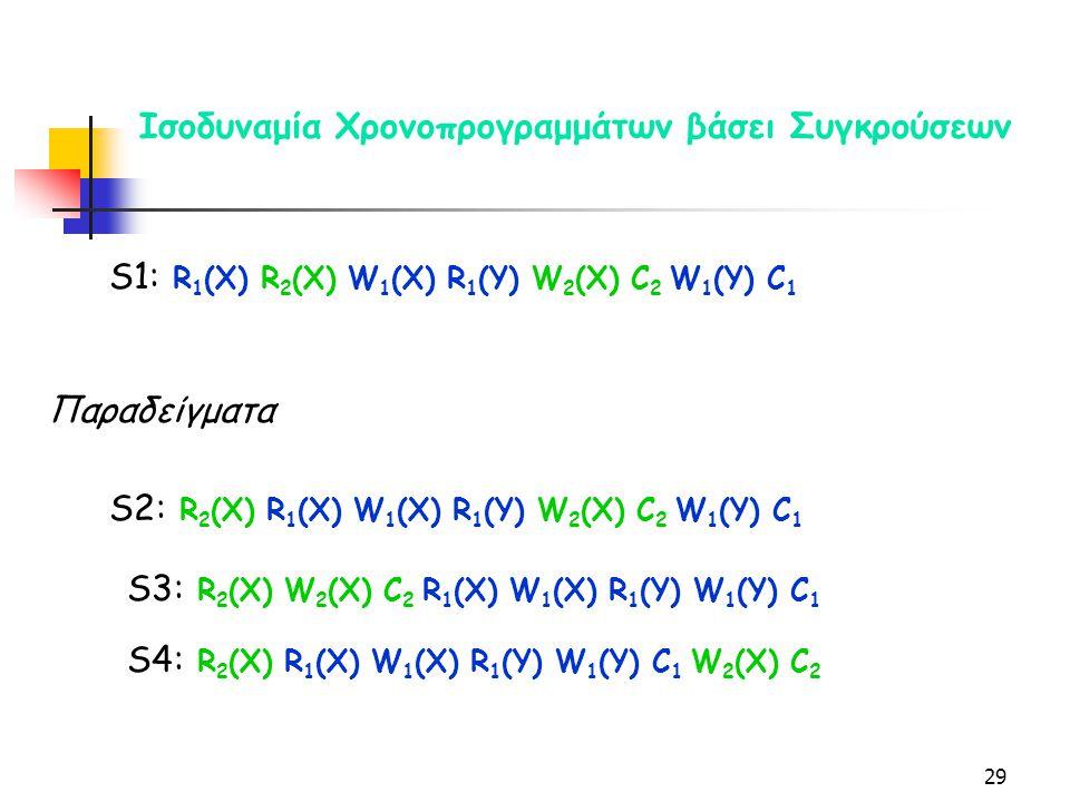 29 Ισοδυναμία Χρονοπρογραμμάτων βάσει Συγκρούσεων S1: R 1 (X) R 2 (X) W 1 (X) R 1 (Y) W 2 (X) C 2 W 1 (Y) C 1 S3: R 2 (X) W 2 (X) C 2 R 1 (X) W 1 (X)