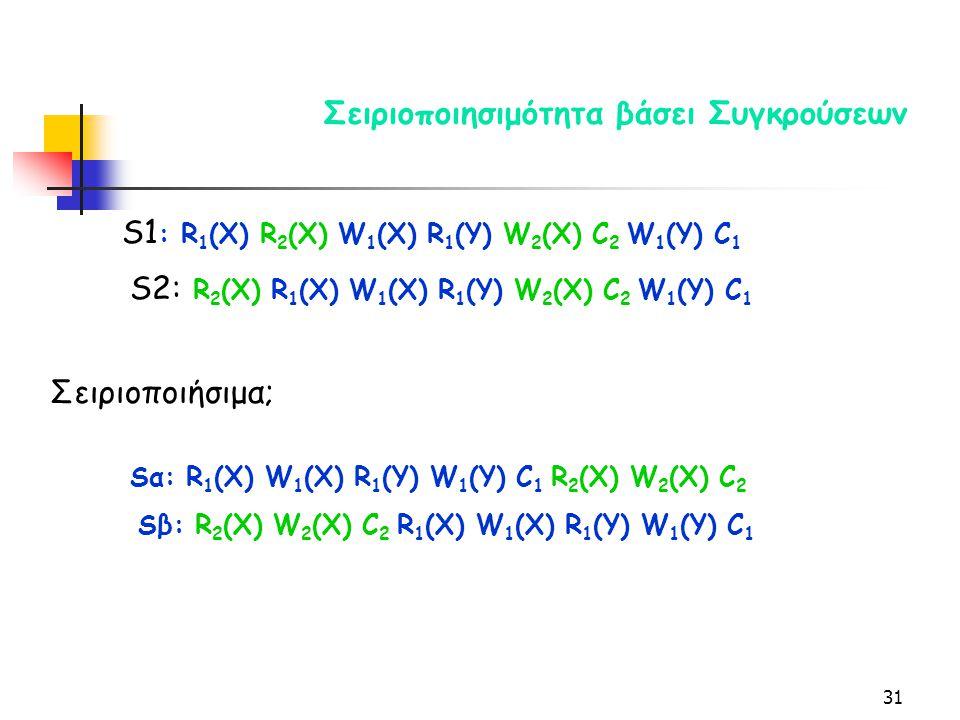 31 Σειριοποιησιμότητα βάσει Συγκρούσεων S1 : R 1 (X) R 2 (X) W 1 (X) R 1 (Y) W 2 (X) C 2 W 1 (Y) C 1 Σειριοποιήσιμα; Sα: R 1 (X) W 1 (X) R 1 (Y) W 1 (