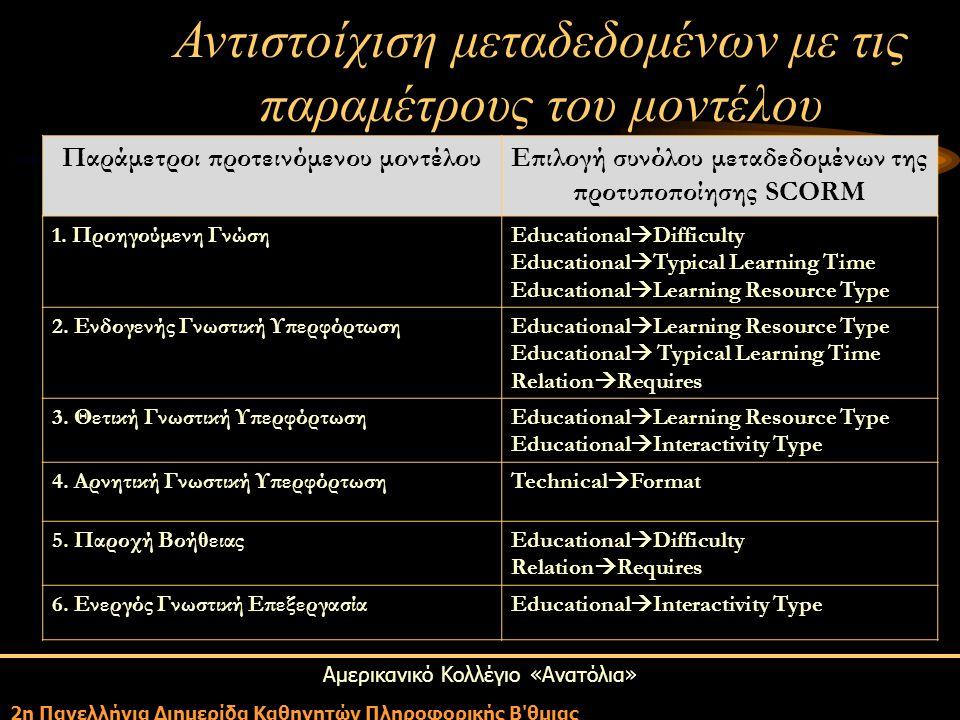 Αμερικανικό Κολλέγιο «Ανατόλια» 2η Πανελλήνια Διημερίδα Καθηγητών Πληροφορικής Β θμιας Παράμετροι προτεινόμενου μοντέλουΕπιλογή συνόλου μεταδεδομένων της προτυποποίησης SCORM 1.