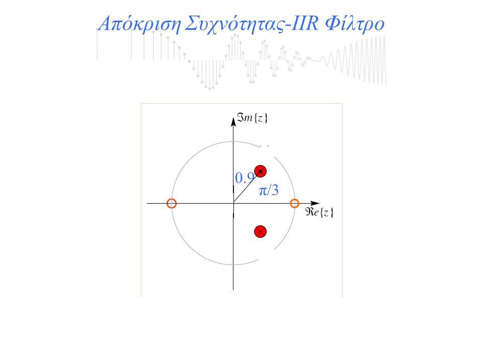 Απόκριση Συχνότητας-ΙΙR Φίλτρο π/3 0.9