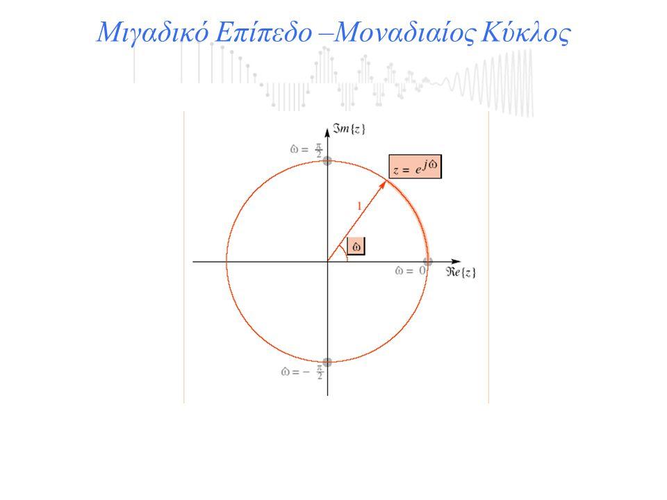 Μιγαδικό Επίπεδο –Μοναδιαίος Κύκλος