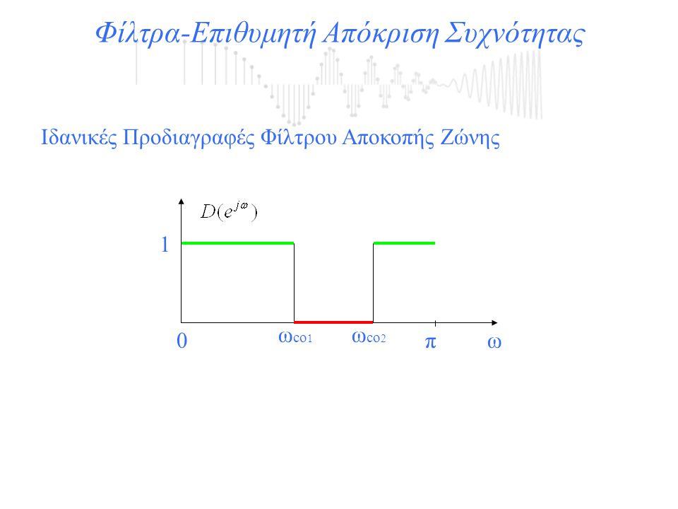 0πω 1 ω co 1 Ιδανικές Προδιαγραφές Φίλτρου Αποκοπής Ζώνης Φίλτρα-Επιθυμητή Απόκριση Συχνότητας ω co 2