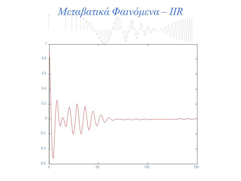 Μεταβατικά Φαινόμενα – IIR 050100150 -0.6 -0.4 -0.2 0 0.2 0.4 0.6 0.8 1