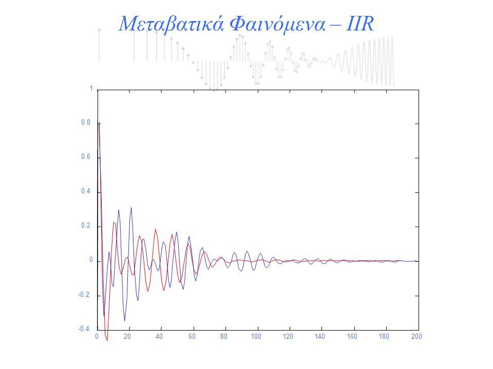 020406080100120140160180200 -0.4 -0.2 0 0.2 0.4 0.6 0.8 1 Μεταβατικά Φαινόμενα – IIR