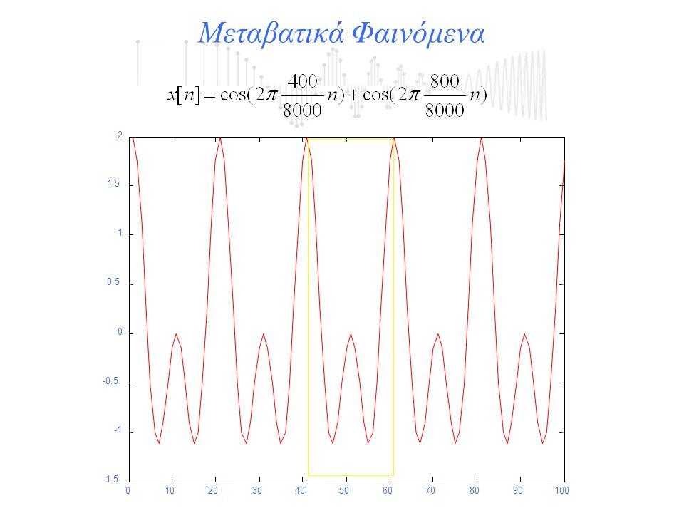 0102030405060708090100 -1.5 -0.5 0 0.5 1 1.5 2 Μεταβατικά Φαινόμενα