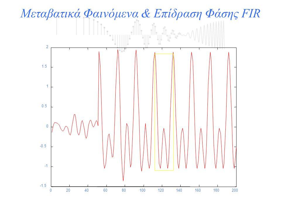 Μεταβατικά Φαινόμενα & Επίδραση Φάσης FIR 020406080100120140160180200 -1.5 -0.5 0 0.5 1 1.5 2