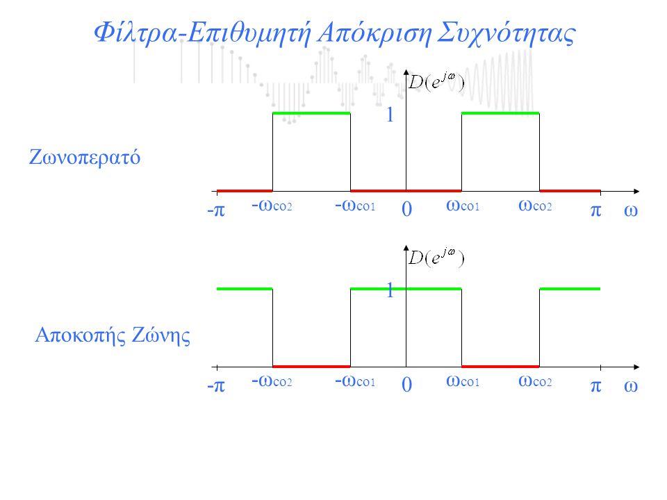 -π0πω 1 ω co 1 -ω co 1 Ζωνοπερατό Αποκοπής Ζώνης Φίλτρα-Επιθυμητή Απόκριση Συχνότητας -ω co 2 ω co 2 -π0πω 1 ω co 1 -ω co 1 -ω co 2 ω co 2