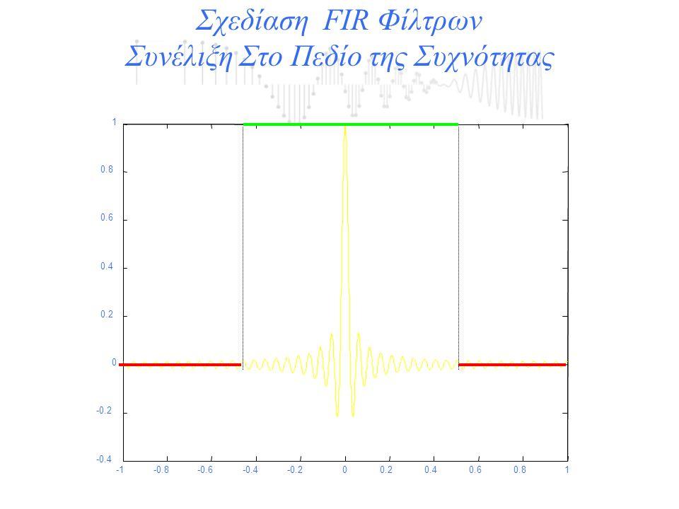 -0.8-0.6-0.4-0.200.20.40.60.81 -0.4 -0.2 0 0.2 0.4 0.6 0.8 1 Σχεδίαση FIR Φίλτρων Συνέλιξη Στο Πεδίο της Συχνότητας