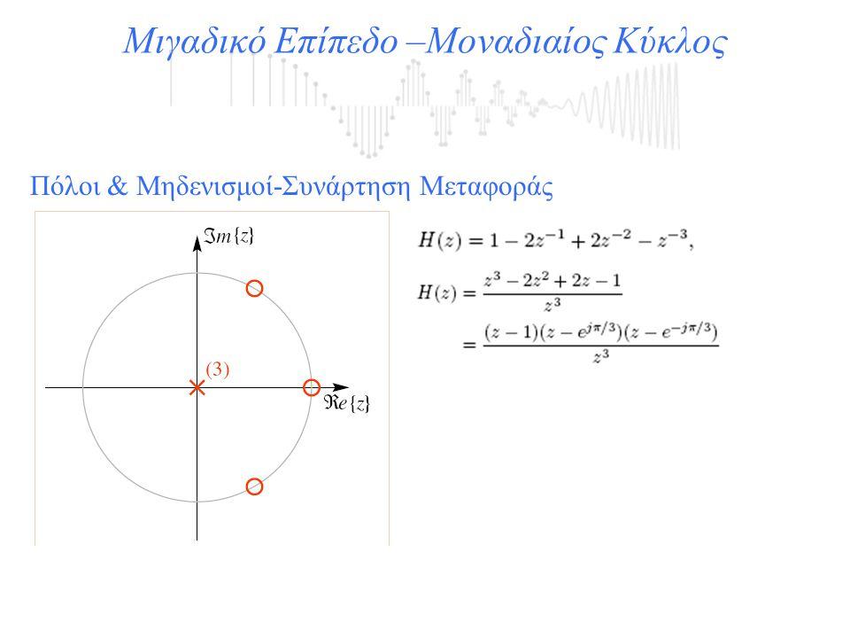 Μιγαδικό Επίπεδο –Μοναδιαίος Κύκλος Πόλοι & Μηδενισμοί-Συνάρτηση Μεταφοράς