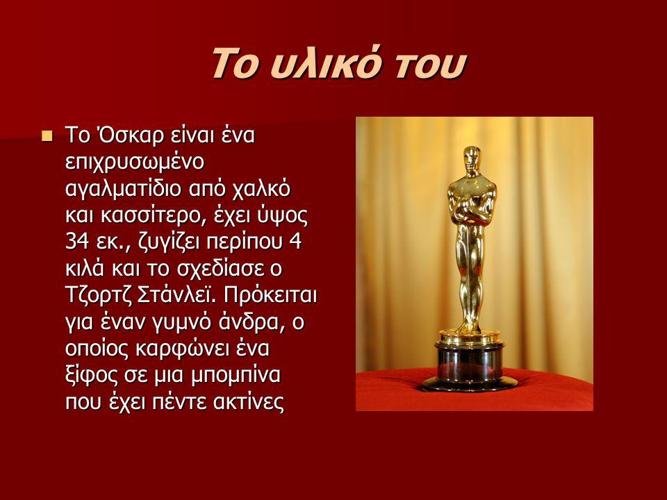 Ταινίες με τα περισσότερα όσκαρ Μπεν Χουρ (Ben-Hur), 1959 (12 υποψηφιότητες) 11 ΟΣΚΑΡ Μπεν Χουρ (Ben-Hur), 1959 (12 υποψηφιότητες) 11 ΟΣΚΑΡ Τιτανικός (Titanic), 1997 (14 υποψηφιότητες) Τιτανικός (Titanic), 1997 (14 υποψηφιότητες) 11 ΟΣΚΑΡ 11 ΟΣΚΑΡ Ο Άρχοντας των Δαχτυλιδιών: Η Επιστροφή του Βασιλιά (The Lord of the Rings: The Return of the King), 2003 (11 υποψηφιότητες) Ο Άρχοντας των Δαχτυλιδιών: Η Επιστροφή του Βασιλιά (The Lord of the Rings: The Return of the King), 2003 (11 υποψηφιότητες) 10 ΟΣΚΑΡ 10 ΟΣΚΑΡ West Side Story, 1961 (11 υποψηφιότητες) West Side Story, 1961 (11 υποψηφιότητες) 10 Όσκαρ 10 Όσκαρ