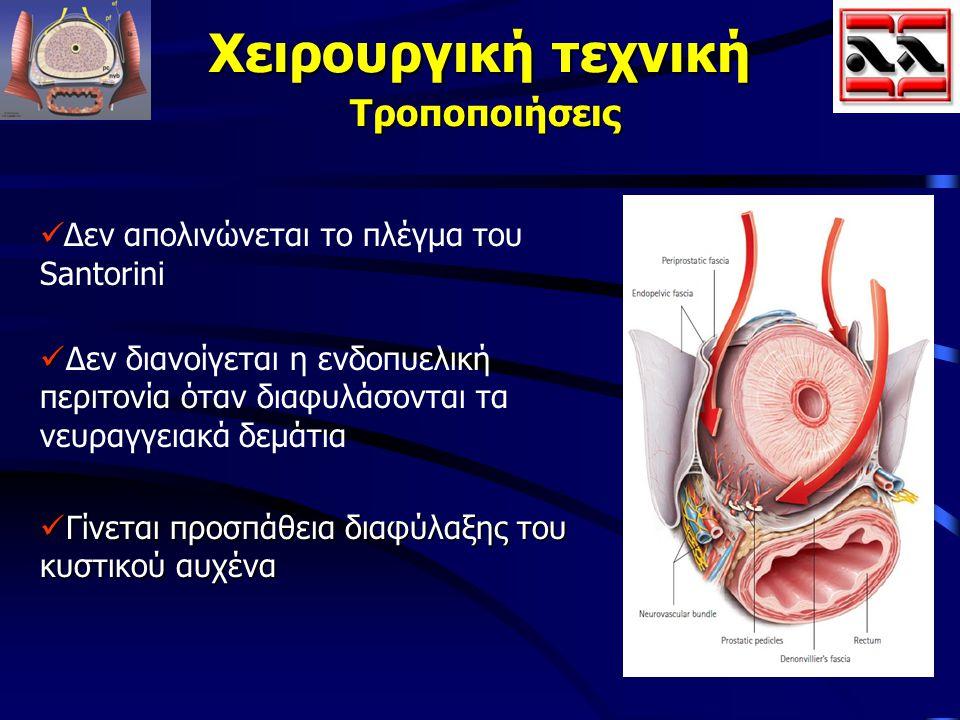 Χειρουργική τεχνική Τροποποιήσεις Δεν απολινώνεται το πλέγμα του Santorini Δεν διανοίγεται η ενδοπυελική περιτονία όταν διαφυλάσονται τα νευραγγειακά