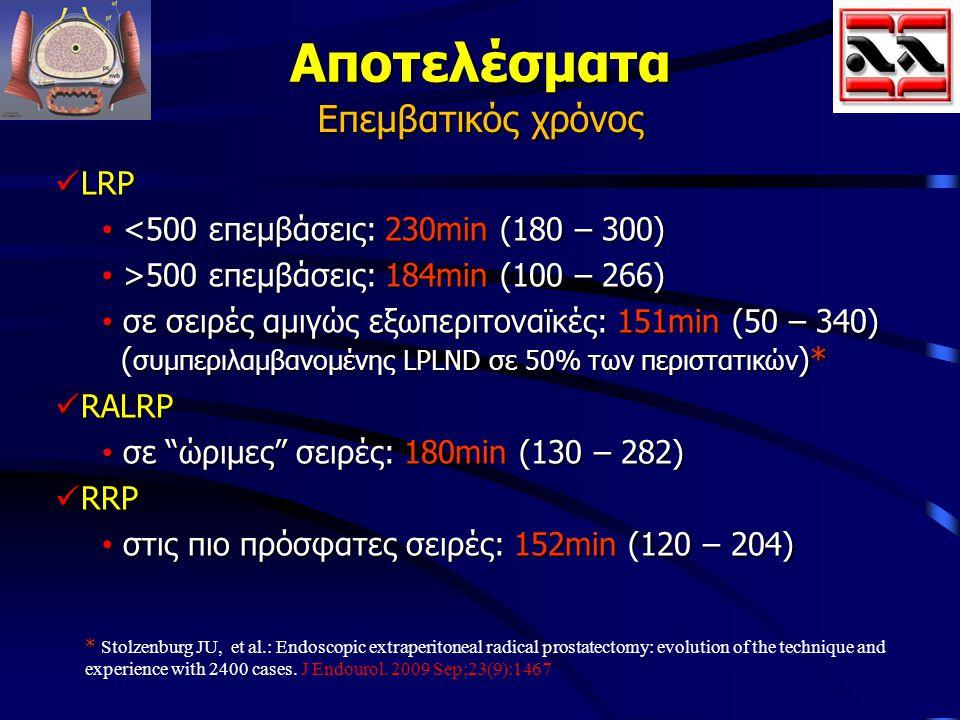 Αποτελέσματα LRP LRP <500 επεμβάσεις: 230min (180 – 300) <500 επεμβάσεις: 230min (180 – 300) >500 επεμβάσεις: 184min (100 – 266) >500 επεμβάσεις: 184m