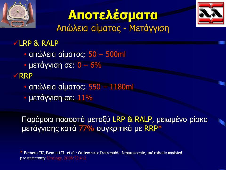 Αποτελέσματα LRP & RALP LRP & RALP απώλεια αίματος: 50 – 500ml απώλεια αίματος: 50 – 500ml μετάγγιση σε: 0 – 6% μετάγγιση σε: 0 – 6% RRP RRP απώλεια α