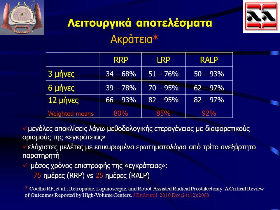 Λειτουργικά αποτελέσματα Ακράτεια* μεγάλες αποκλίσεις λόγω μεθοδολογικής ετερογένειας με διαφορετικούς ορισμούς της «εγκράτειας» μεγάλες αποκλίσεις λό