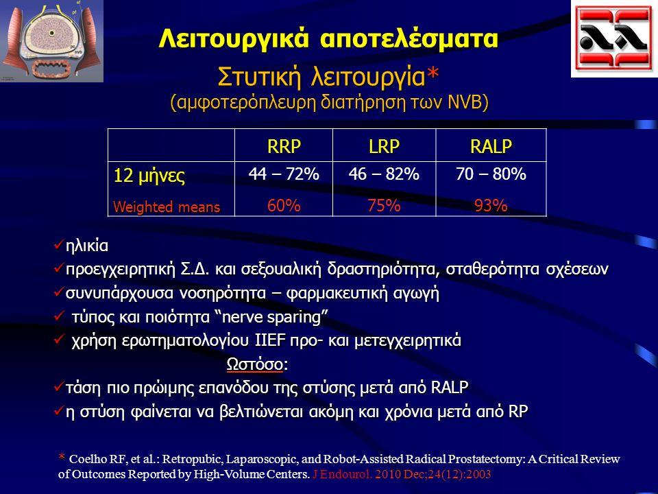 Λειτουργικά αποτελέσματα Στυτική λειτουργία* (αμφοτερόπλευρη διατήρηση των NVB) ηλικία ηλικία προεγχειρητική Σ.Δ. και σεξουαλική δραστηριότητα, σταθερ