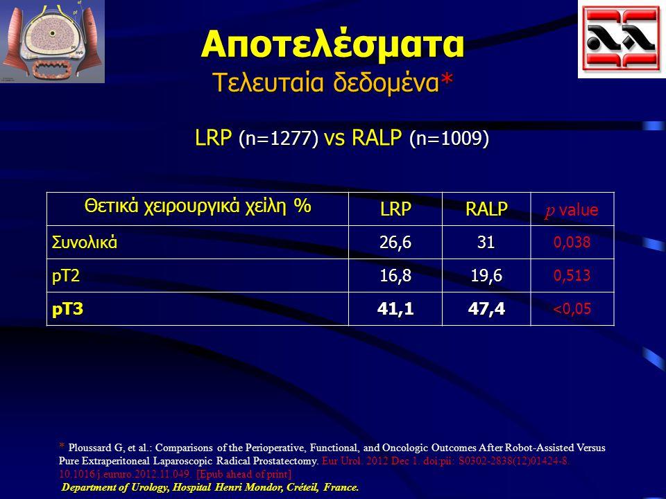 Αποτελέσματα LRP (n=1277) vs RALP (n=1009) LRP (n=1277) vs RALP (n=1009) Τελευταία δεδομένα* * * Ploussard G, et al.: Comparisons of the Perioperative