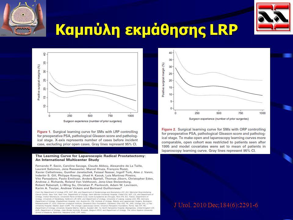 Καμπύλη εκμάθησης LRP J Urol. 2010 Dec;184(6):2291-6