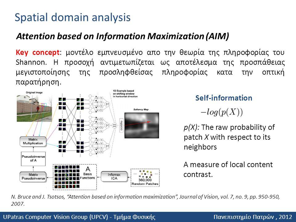 Attention based on Information Maximization (AIM) Key concept: μοντέλο εμπνευσμένο απο την θεωρία της πληροφορίας του Shannon. Η προσοχή αντιμετωπίζετ