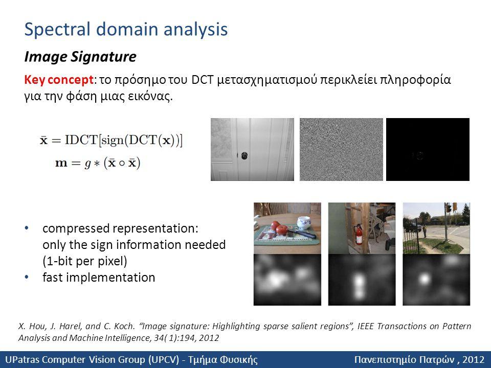 Key concept: το πρόσημο του DCT μετασχηματισμού περικλείει πληροφορία για την φάση μιας εικόνας. compressed representation: only the sign information