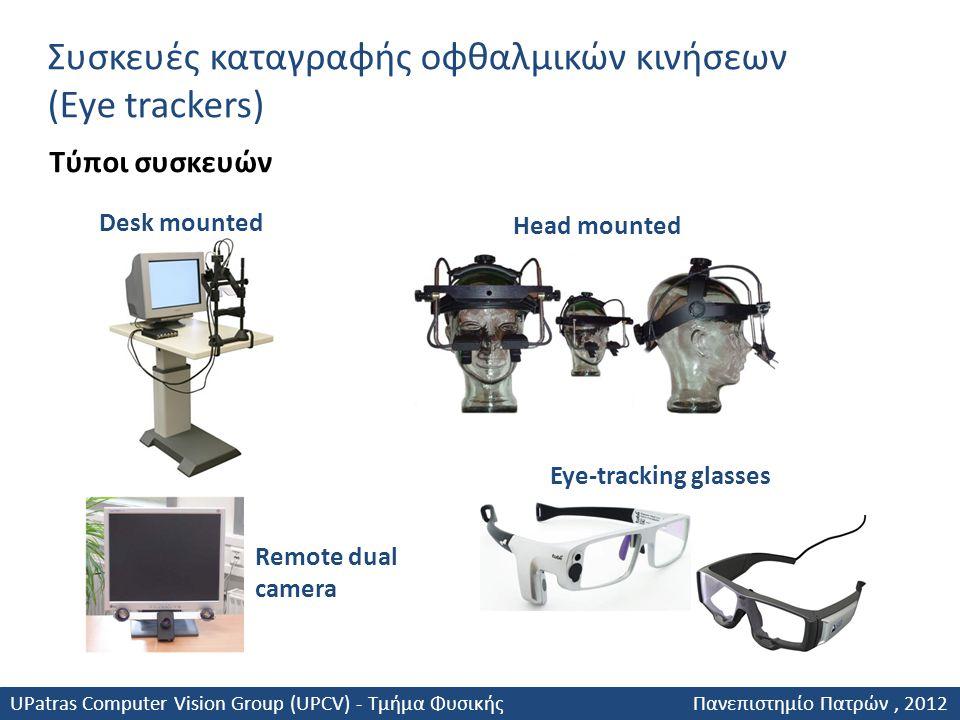Συσκευές καταγραφής οφθαλμικών κινήσεων (Eye trackers) Desk mounted Remote dual camera Head mounted Eye-tracking glasses Τύποι συσκευών UPatras Comput