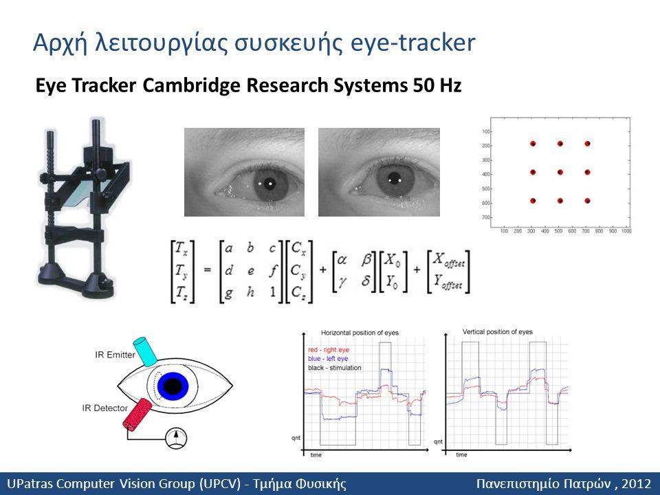 Αρχή λειτουργίας συσκευής eye-tracker Eye Tracker Cambridge Research Systems 50 Hz UPatras Computer Vision Group (UPCV) - Τμήμα Φυσικής Πανεπιστημίο Π