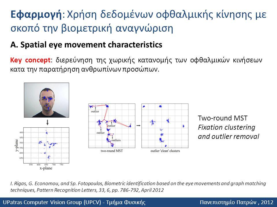 Εφαρμογή: Χρήση δεδομένων οφθαλμικής κίνησης με σκοπό την βιομετρική αναγνώριση Key concept: διερεύνηση της χωρικής κατανομής των οφθαλμικών κινήσεων