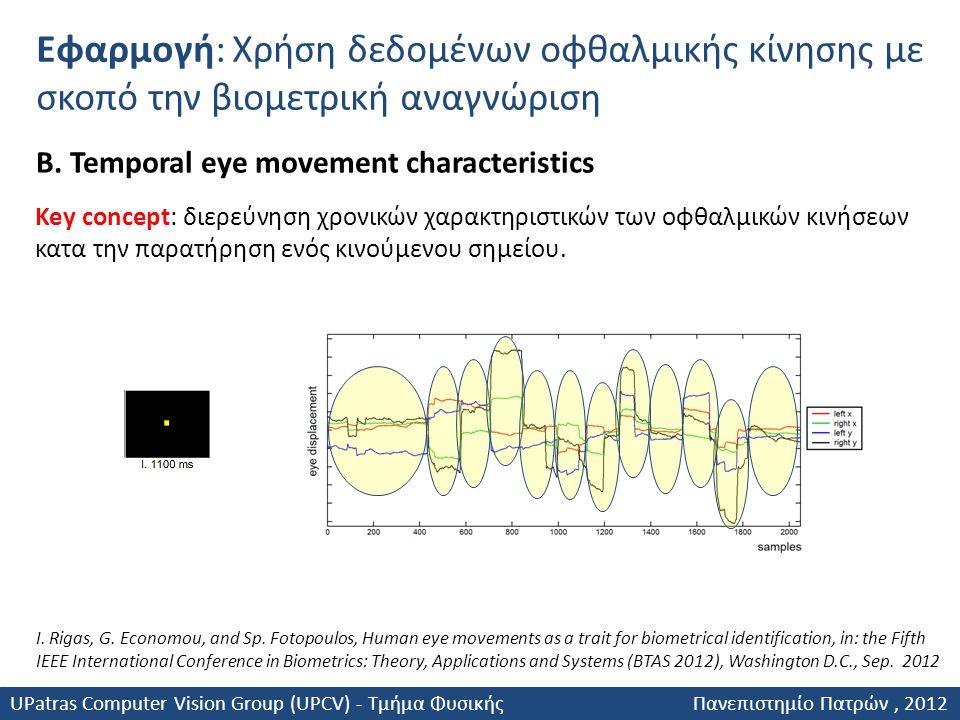 Εφαρμογή: Χρήση δεδομένων οφθαλμικής κίνησης με σκοπό την βιομετρική αναγνώριση Key concept: διερεύνηση χρονικών χαρακτηριστικών των οφθαλμικών κινήσε