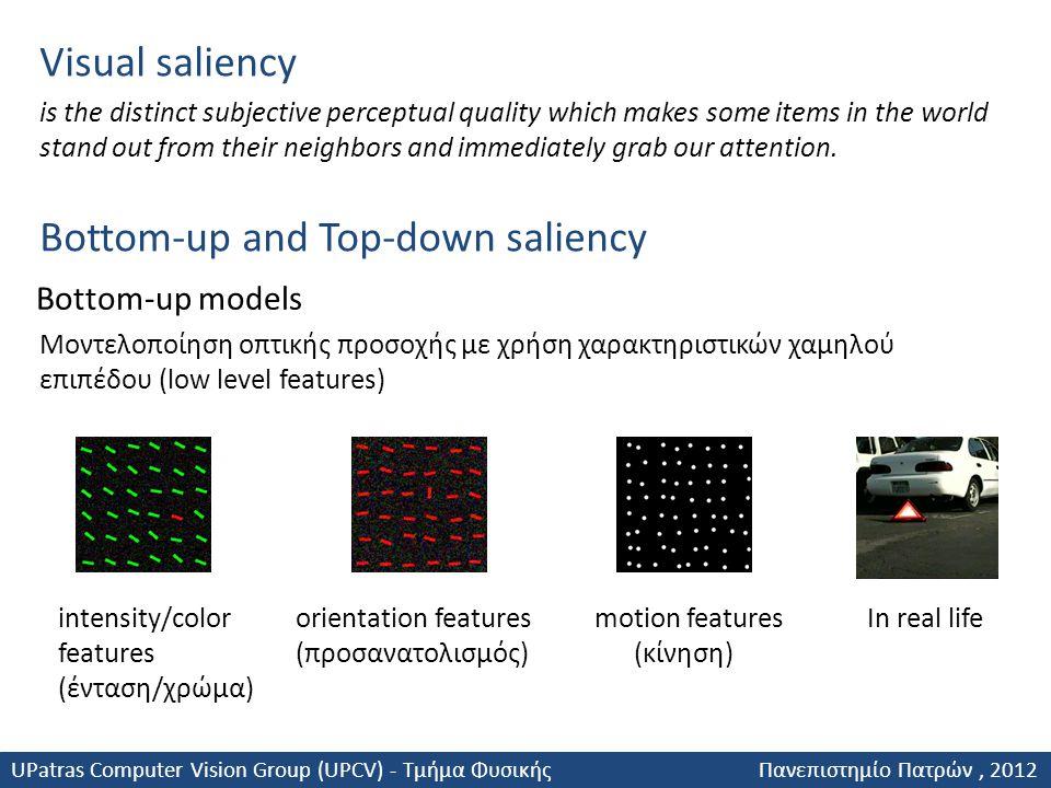 Αρχή λειτουργίας συσκευής eye-tracker Eye Tracker Cambridge Research Systems 50 Hz UPatras Computer Vision Group (UPCV) - Τμήμα Φυσικής Πανεπιστημίο Πατρών, 2012