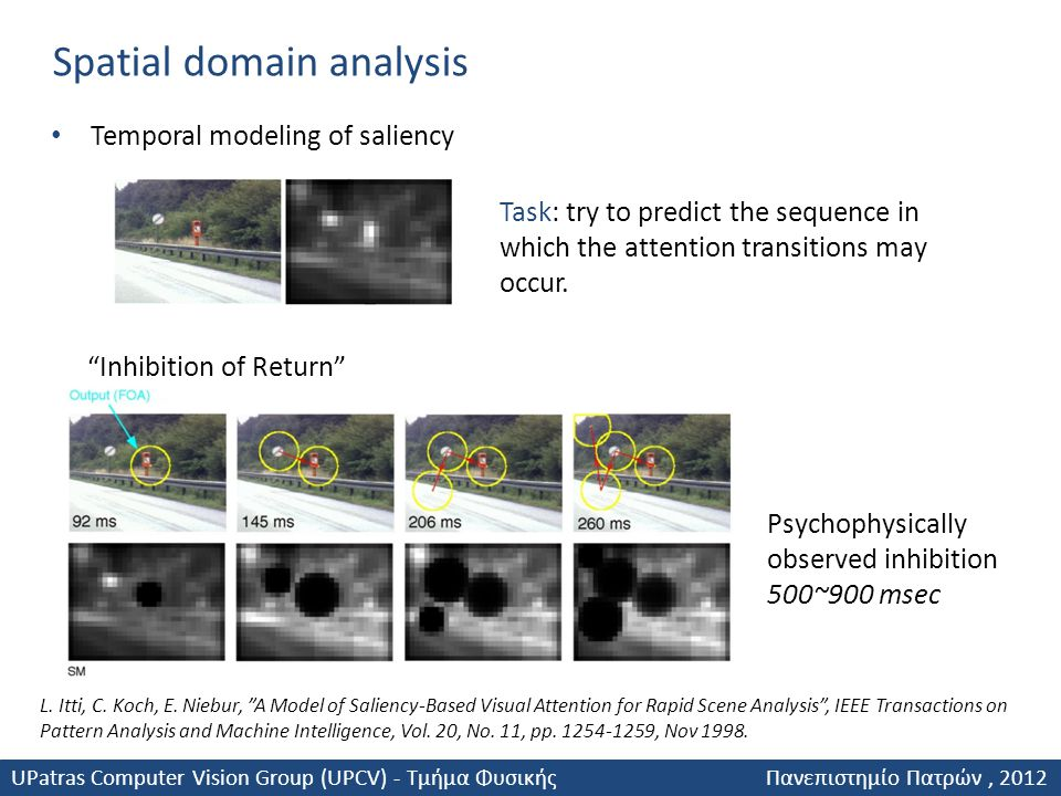 """Inhibition of Return"" Temporal modeling of saliency Task: try to predict the sequence in which the attention transitions may occur. Psychophysically"