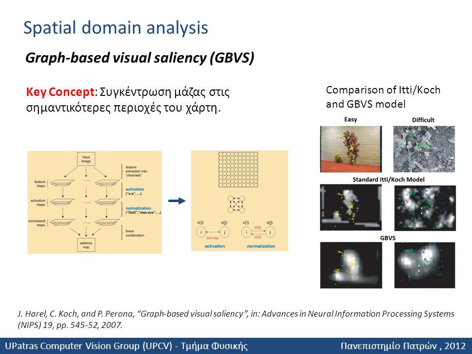 "Graph-based visual saliency (GBVS) Key Concept: Συγκέντρωση μάζας στις σημαντικότερες περιοχές του χάρτη. J. Harel, C. Koch, and P. Perona, ""Graph-bas"
