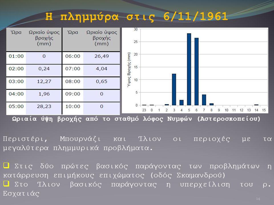 Η πλημμύρα στις 6/11/1961 Ωριαία ύψη βροχής από το σταθμό λόφος Νυμφών (Αστεροσκοπείου) Περιστέρι, Μπουρνάζι και Ίλιον οι περιοχές με τα μεγαλύτερα πλ