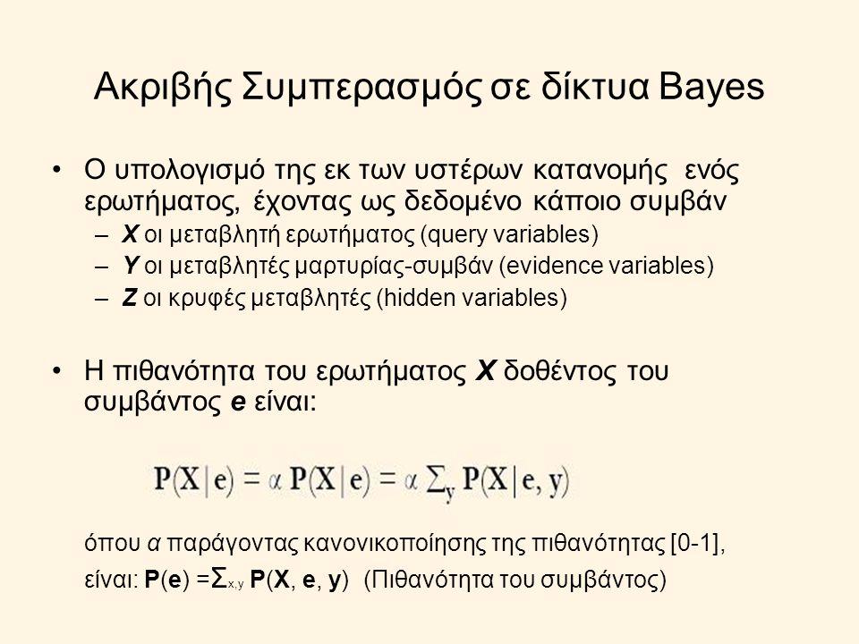 Ακριβής Συμπερασμός σε δίκτυα Bayes Ο υπολογισμό της εκ των υστέρων κατανομής ενός ερωτήματος, έχοντας ως δεδομένο κάποιο συμβάν –X οι μεταβλητή ερωτή