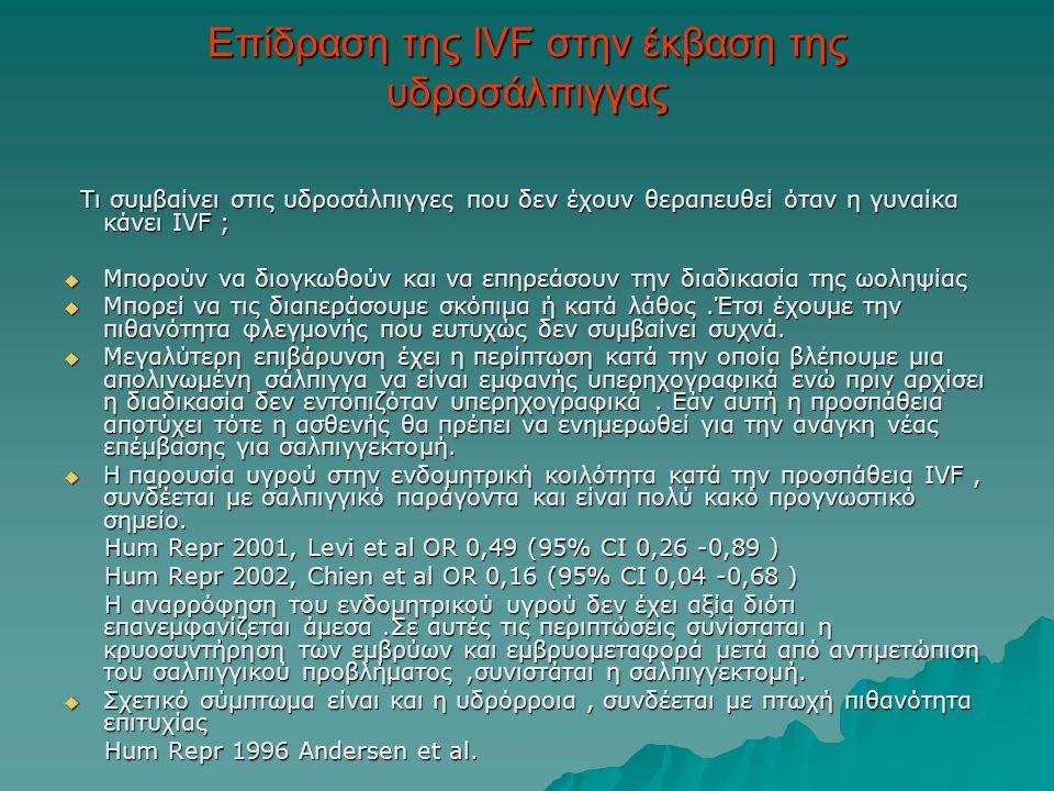 Επίδραση της IVF στην έκβαση της υδροσάλπιγγας Τι συμβαίνει στις υδροσάλπιγγες που δεν έχουν θεραπευθεί όταν η γυναίκα κάνει IVF ; Τι συμβαίνει στις υδροσάλπιγγες που δεν έχουν θεραπευθεί όταν η γυναίκα κάνει IVF ;  Μπορούν να διογκωθούν και να επηρεάσουν την διαδικασία της ωοληψίας  Μπορεί να τις διαπεράσουμε σκόπιμα ή κατά λάθος.Έτσι έχουμε την πιθανότητα φλεγμονής που ευτυχώς δεν συμβαίνει συχνά.