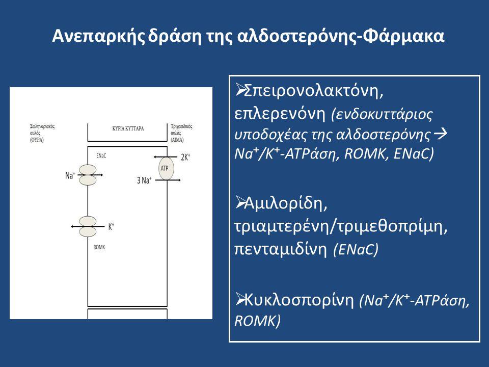 Ανεπαρκής δράση της αλδοστερόνης-Φάρμακα  Σπειρονολακτόνη, επλερενόνη (ενδοκυττάριος υποδοχέας της αλδοστερόνης  Na + /K + -ATPάση, ROMK, ENaC)  Αμ
