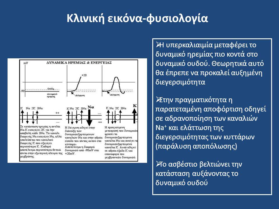 Κλινική εικόνα-φυσιολογία  Η υπερκαλιαιμία μεταφέρει το δυναμικό ηρεμίας πιο κοντά στο δυναμικό ουδού. Θεωρητικά αυτό θα έπρεπε να προκαλεί αυξημένη