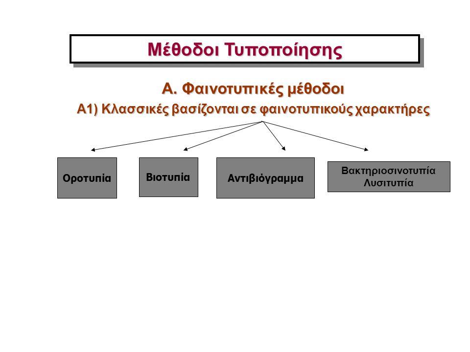 Μέθοδοι Τυποποίησης Α. Φαινοτυπικές μέθοδοι Α1) Κλασσικές βασίζονται σε φαινοτυπικούς χαρακτήρες Οροτυπία Βιοτυπία Αντιβιόγραμμα Βακτηριοσινοτυπία Λυσ