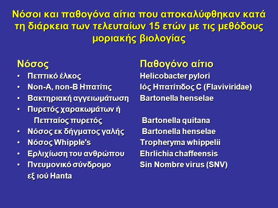 Νόσοι και παθογόνα αίτια που αποκαλύφθηκαν κατά τη διάρκεια των τελευταίων 15 ετών με τις μεθόδους μοριακής βιολογίας ΝόσοςΠαθογόνο αίτιο Πεπτικό έλκο