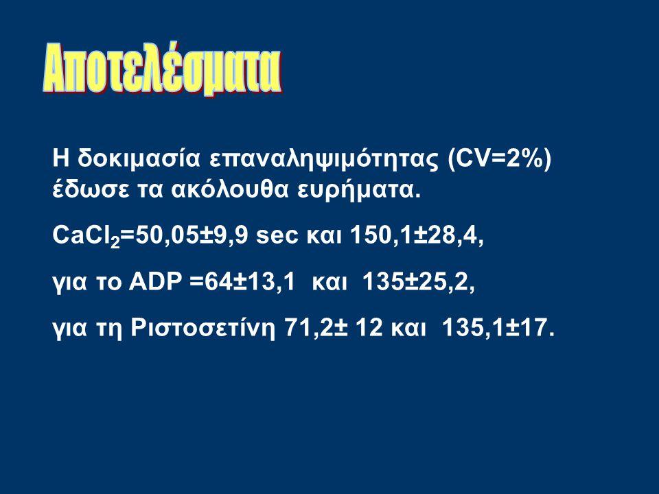 Η δοκιμασία επαναληψιμότητας (CV=2%) έδωσε τα ακόλουθα ευρήματα.