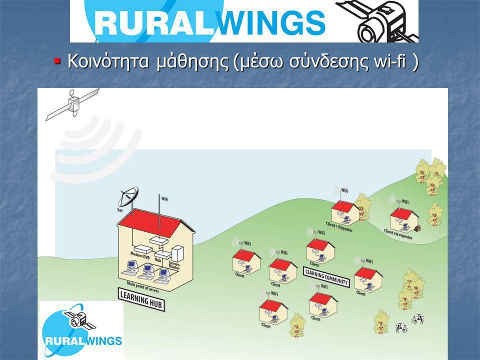  Κοινότητα μάθησης (μέσω σύνδεσης wi-fi )