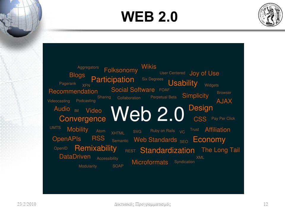 WEB 2.0 23/2/201012 Δικτυακός Προγραμματισμός