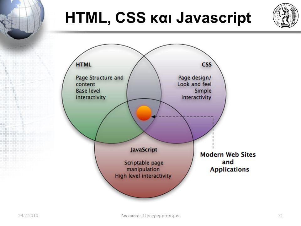 HTML, CSS και Javascript 23/2/2010 Δικτυακός Προγραμματισμός 21