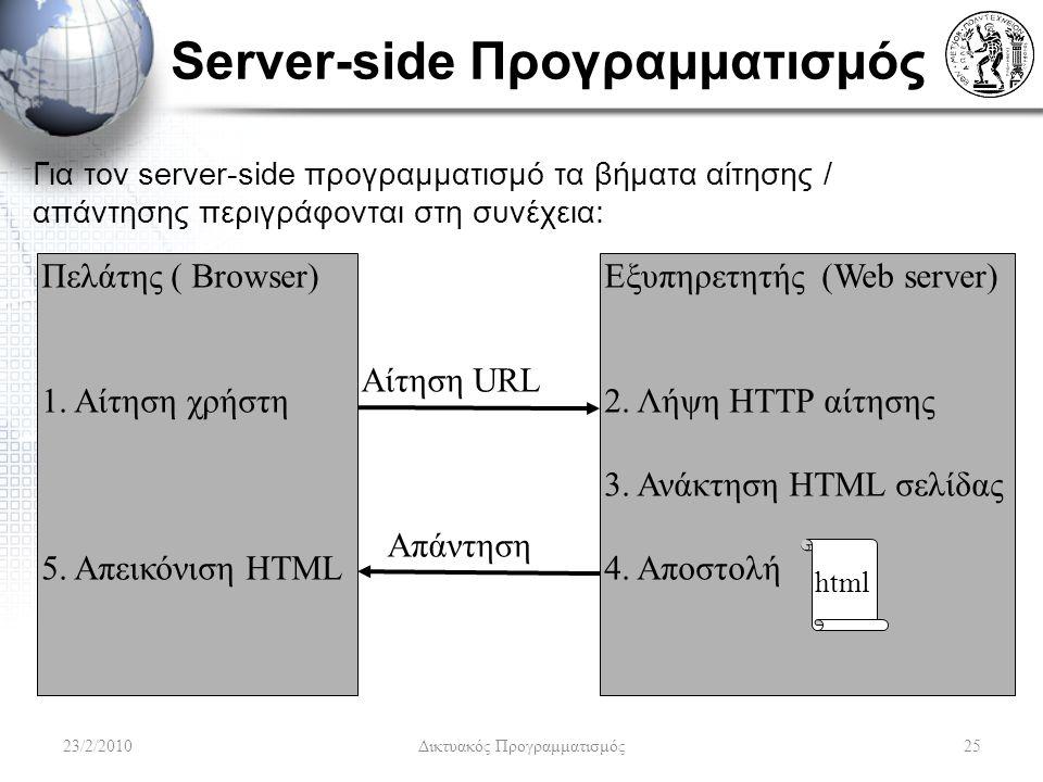 Server-side Προγραμματισμός Πελάτης ( Browser) 1.Αίτηση χρήστη 5.