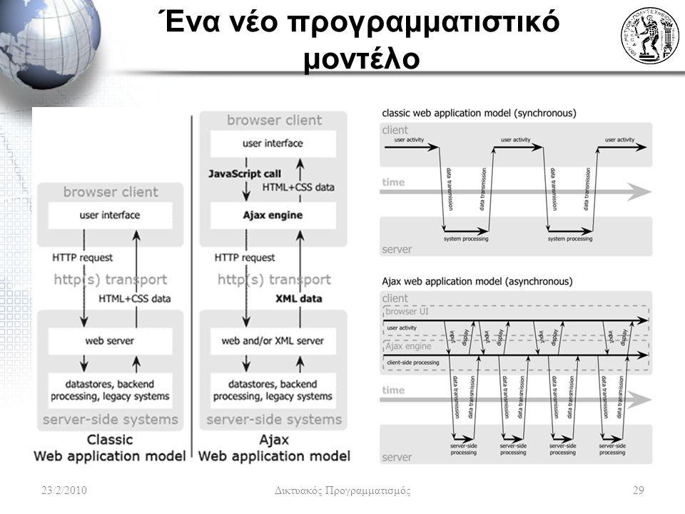 Ένα νέο προγραμματιστικό μοντέλο 23/2/2010 Δικτυακός Προγραμματισμός 29