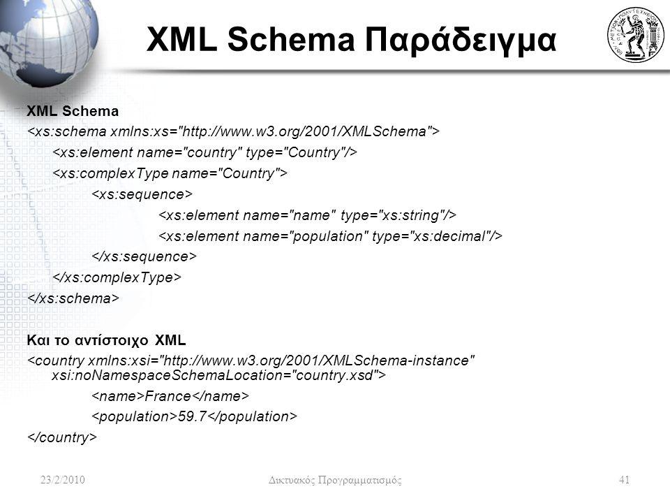 XML Schema Παράδειγμα XML Schema Και το αντίστοιχο XML France 59.7 23/2/201041 Δικτυακός Προγραμματισμός