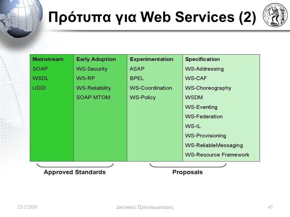 Πρότυπα για Web Services (2) 23/2/201045 Δικτυακός Προγραμματισμός