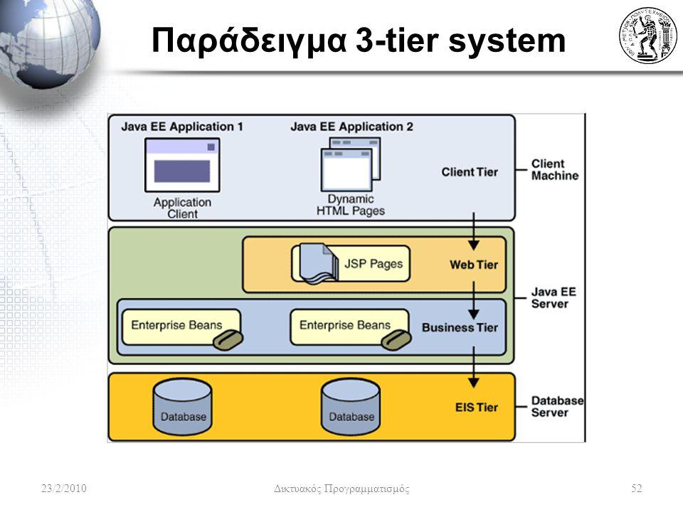 Παράδειγμα 3-tier system 23/2/201052 Δικτυακός Προγραμματισμός