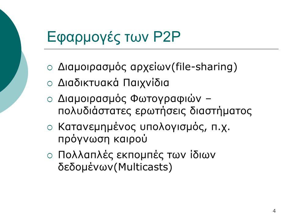 4 Εφαρμογές των P2P  Διαμοιρασμός αρχείων(file-sharing)  Διαδικτυακά Παιχνίδια  Διαμοιρασμός Φωτογραφιών – πολυδιάστατες ερωτήσεις διαστήματος  Κατανεμημένος υπολογισμός, π.χ.