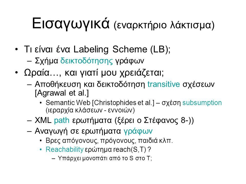 Εισαγωγικά (εναρκτήριο λάκτισμα) Τι είναι ένα Labeling Scheme (LB); –Σχήμα δεικτοδότησης γράφων Ωραία…, και γιατί μου χρειάζεται; –Αποθήκευση και δεικτοδότηση transitive σχέσεων [Agrawal et al.] Semantic Web [Christophides et al.] – σχέση subsumption (ιεραρχία κλάσεων - εννοιών) –XML path ερωτήματα (ξέρει ο Στέφανος 8-)) –Αναγωγή σε ερωτήματα γράφων Βρες απόγονους, πρόγονους, παιδιά κλπ.
